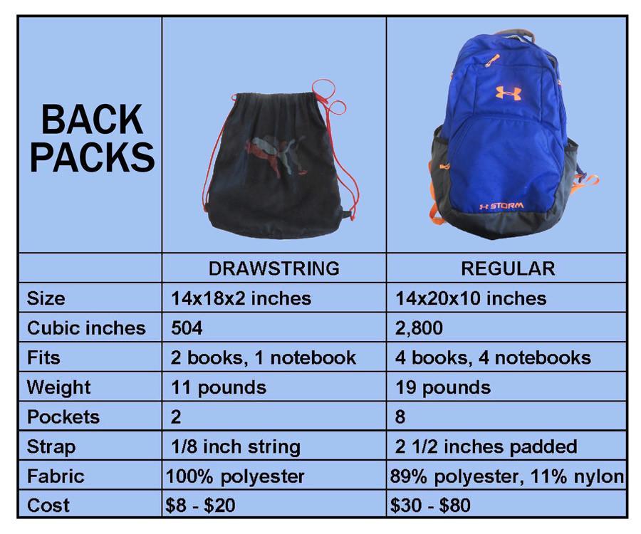 backpack_chart900x750