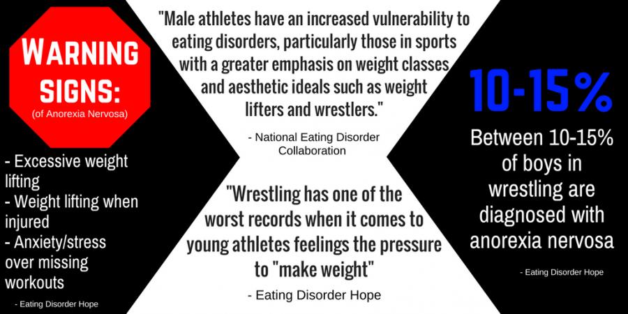 Statistics on health risks for wrestlers.