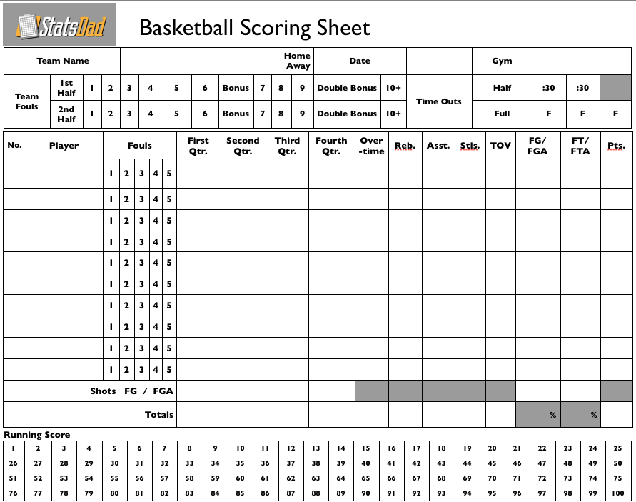 Sheets used to take statistics for basketball.